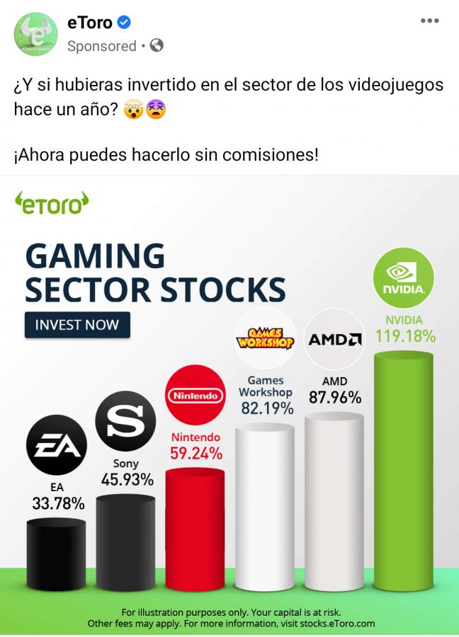eToro-Mexico-Facebook-Ad